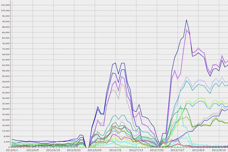Data-blog-poss-1